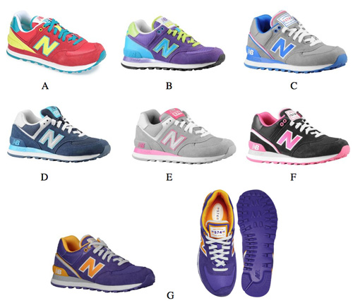 New Balance 574 Women's Sneaker