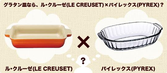 グラタン皿なら、ル・クルーゼ(LE CREUSET)×パイレックス(PYREX)?